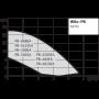 Насос повышающий WILO PB-201 EA 3059254