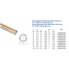 Труба Ekoplastik FIBER Basalt Plus d=20 *100
